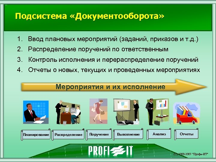 Подсистема «Документооборота» 1. Ввод плановых мероприятий (заданий, приказов и т. д. ) 2. Распределение