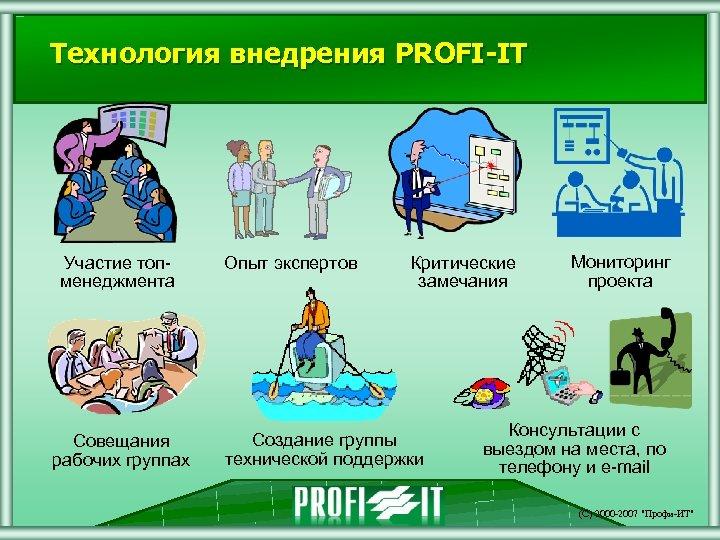 Технология внедрения PROFI-IT Участие топменеджмента Совещания рабочих группах Опыт экспертов Критические замечания Создание группы