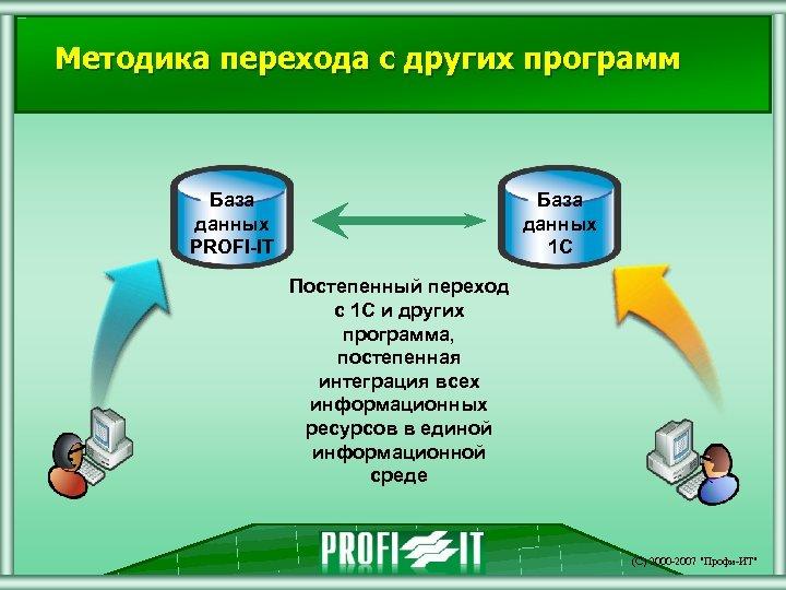 Методика перехода с других программ База данных PROFI-IT База данных 1 С Постепенный переход