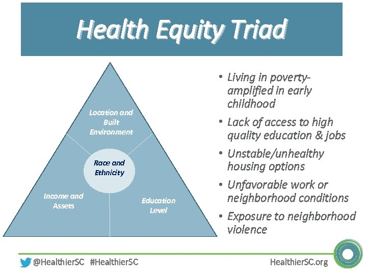Health Equity Triad Location and Built Environment Race and Ethnicity Income and Assets @Healthier.