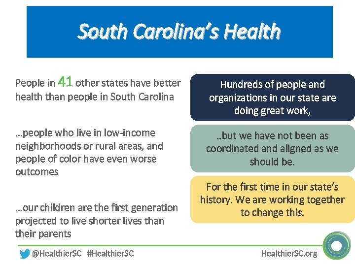 South Carolina's Health People in 41 other states have better health than people in