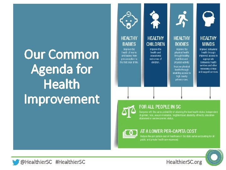 Our Common Agenda for Health Improvement @Healthier. SC #Healthier. SC. org