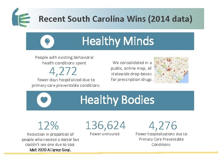 Recent South Carolina Wins (2014 data) Healthy Minds People with existing behavioral health conditions