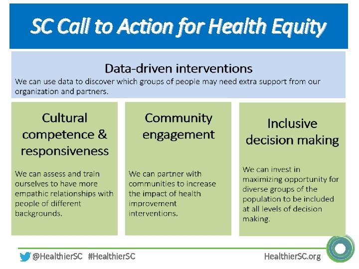 SC Call to Action for Health Equity @Healthier. SC #Healthier. SC. org
