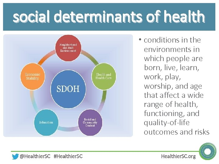social determinants of health • conditions in the environments in which people are born,