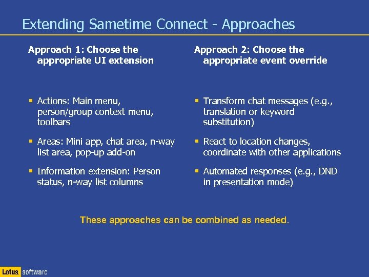 Extending Sametime Connect - Approaches Approach 1: Choose the appropriate UI extension Approach 2: