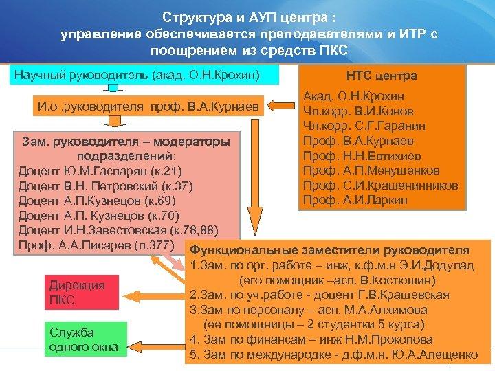 Структура и АУП центра : управление обеспечивается преподавателями и ИТР с поощрением из средств