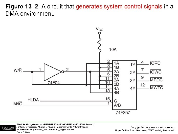 Figure 13– 2 A circuit that generates system control signals in a DMA environment.