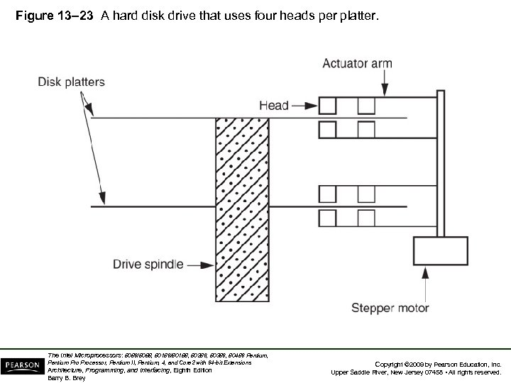 Figure 13– 23 A hard disk drive that uses four heads per platter. The