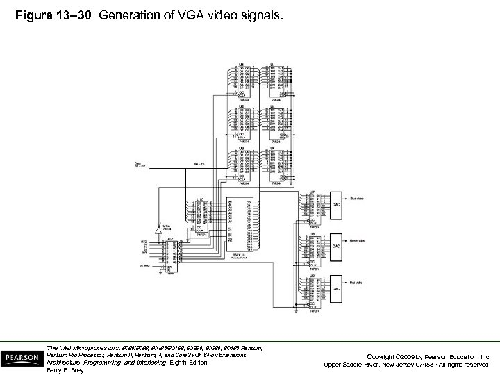 Figure 13– 30 Generation of VGA video signals. The Intel Microprocessors: 8086/8088, 80186/80188, 80286,