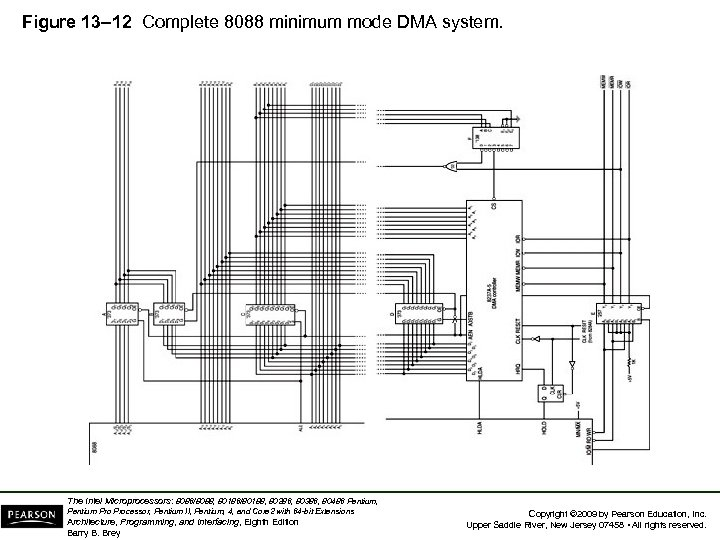 Figure 13– 12 Complete 8088 minimum mode DMA system. The Intel Microprocessors: 8086/8088, 80186/80188,