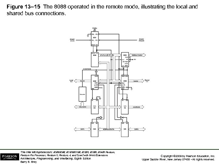 Figure 13– 15 The 8088 operated in the remote mode, illustrating the local and