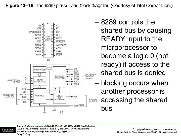 Figure 13– 16 The 8289 pin-out and block diagram. (Courtesy of Intel Corporation. )