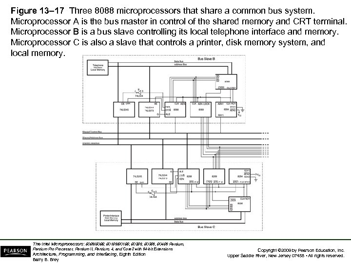 Figure 13– 17 Three 8088 microprocessors that share a common bus system. Microprocessor A