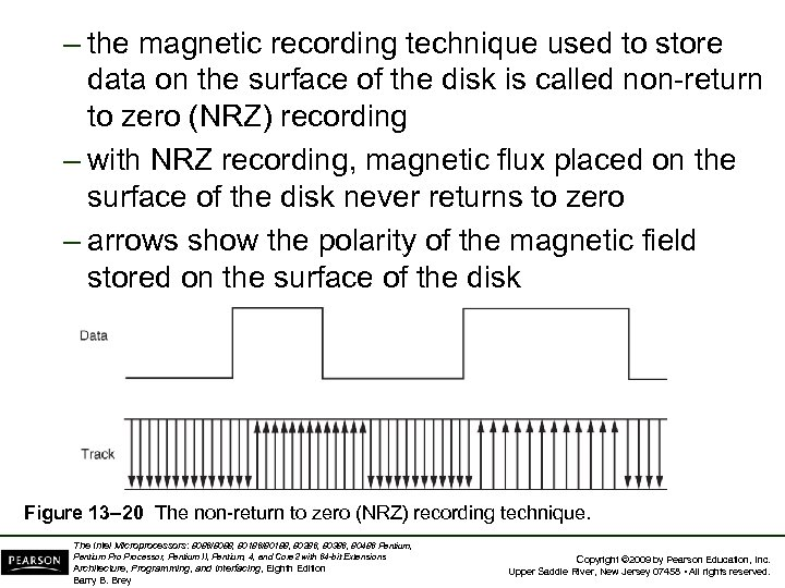 – the magnetic recording technique used to store data on the surface of the