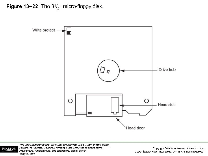 Figure 13– 22 The 31/2 micro-floppy disk. The Intel Microprocessors: 8086/8088, 80186/80188, 80286, 80386,