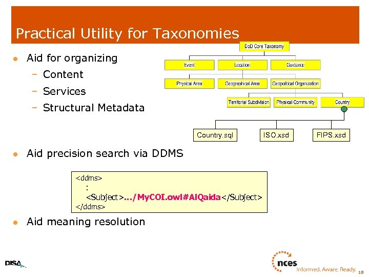 Practical Utility for Taxonomies l Aid for organizing – Content – Services – Structural