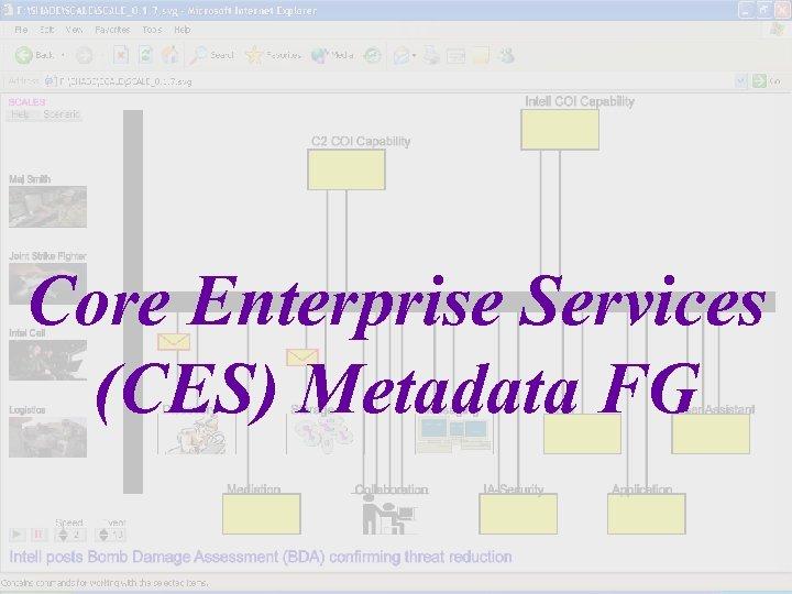 Core Enterprise Services (CES) Metadata FG 26