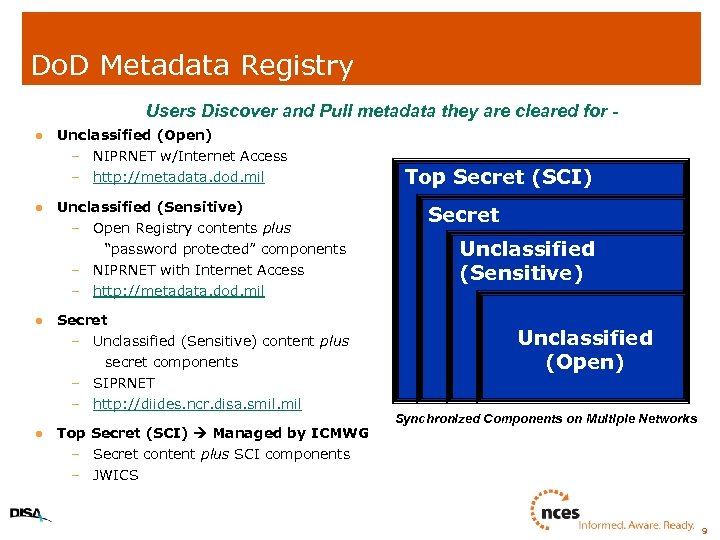 Do. D Metadata Registry Users Discover and Pull metadata they are cleared for l