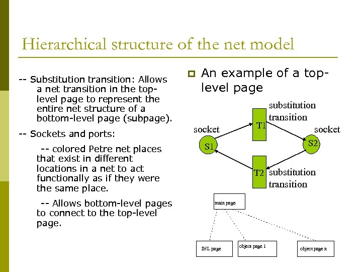Hierarchical structure of the net model -- Substitution transition: Allows a net transition in