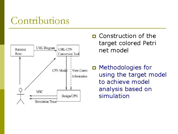 Contributions p Construction of the target colored Petri net model p Methodologies for using
