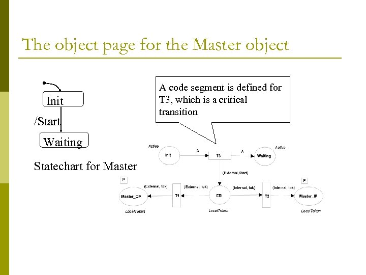 The object page for the Master object Init /Start Waiting Statechart for Master A