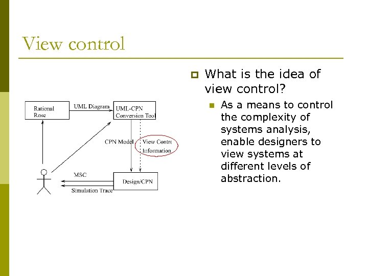 View control p What is the idea of view control? n As a means