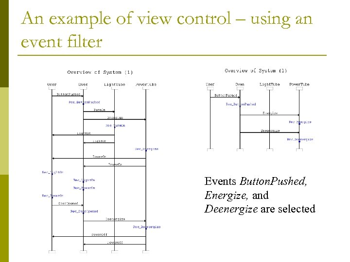 An example of view control – using an event filter Events Button. Pushed, Energize,