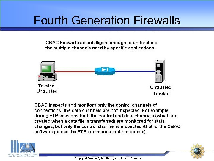Fourth Generation Firewalls Copyright © Center for Systems Security and Information Assurance