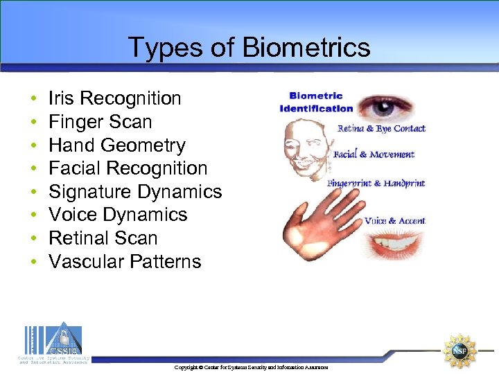 Types of Biometrics • • Iris Recognition Finger Scan Hand Geometry Facial Recognition Signature