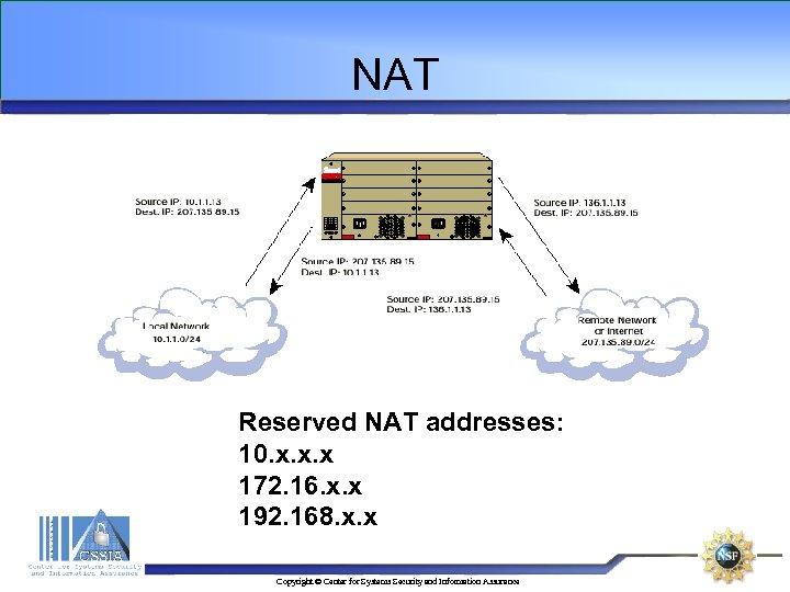 NAT Reserved NAT addresses: 10. x. x. x 172. 16. x. x 192. 168.