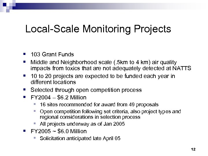 Local-Scale Monitoring Projects § 103 Grant Funds § Middle and Neighborhood scale (. 5