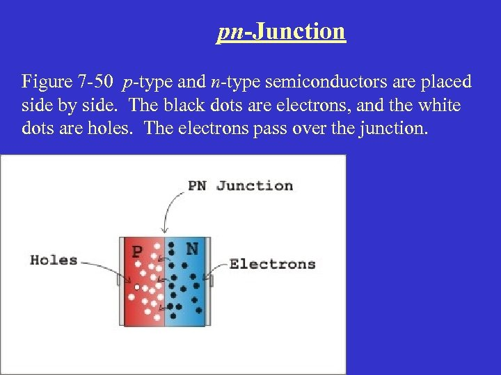 pn-Junction Figure 7 -50 p-type and n-type semiconductors are placed side by side. The
