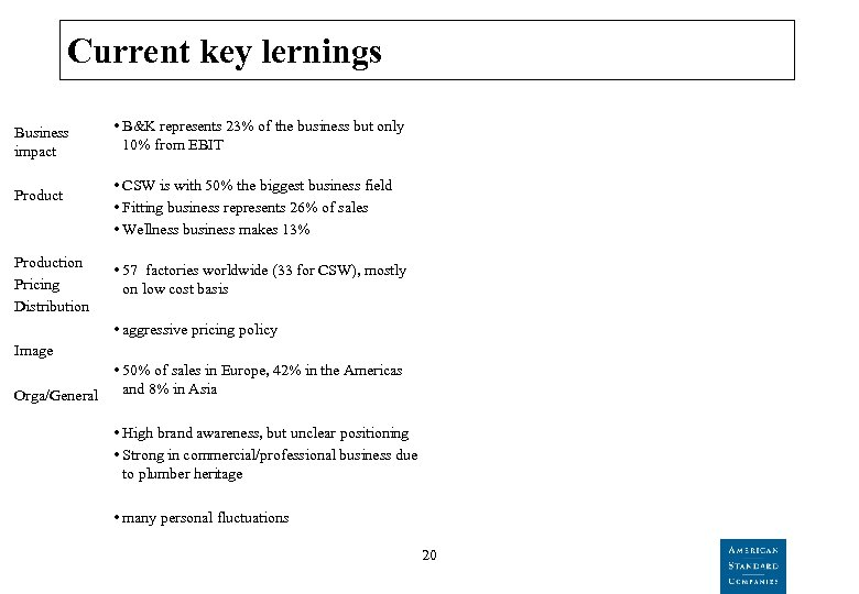 Current key lernings Business impact Production Pricing Distribution • B&K represents 23% of the