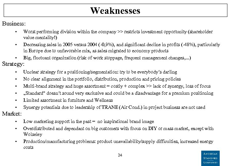 Weaknesses Business: • • Worst performing division within the company >> restricts investment opportunity