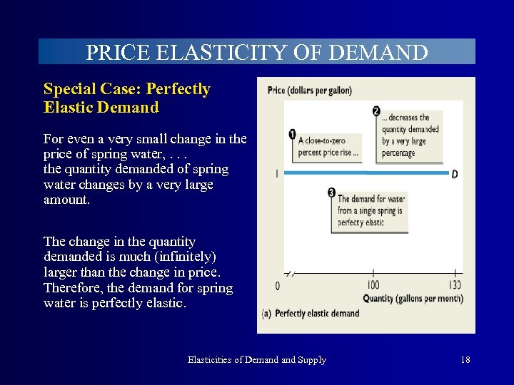 PRICE ELASTICITY OF DEMAND Special Case: Perfectly Elastic Demand For even a very small