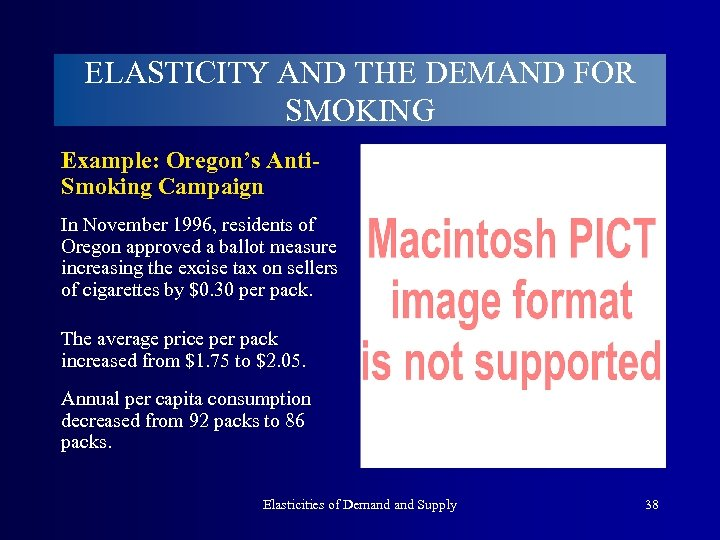 ELASTICITY AND THE DEMAND FOR SMOKING Example: Oregon's Anti. Smoking Campaign In November 1996,