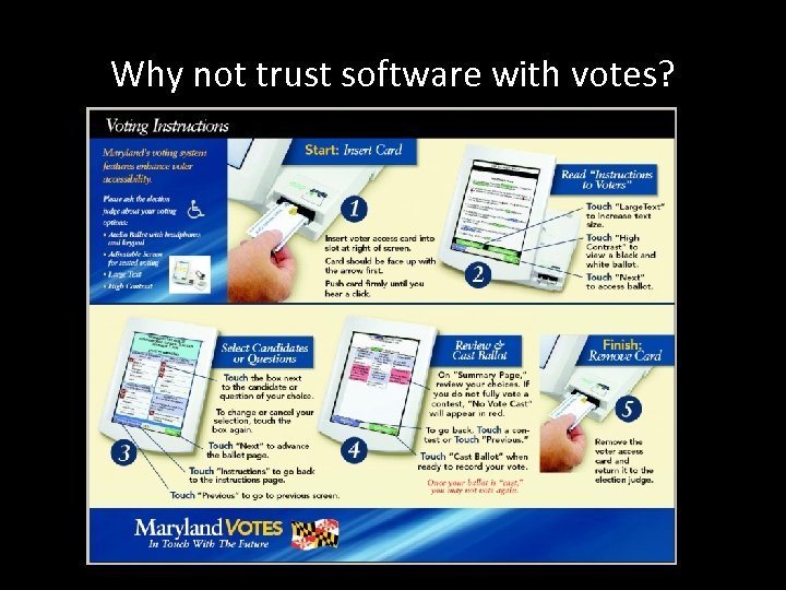 Why not trust software with votes?