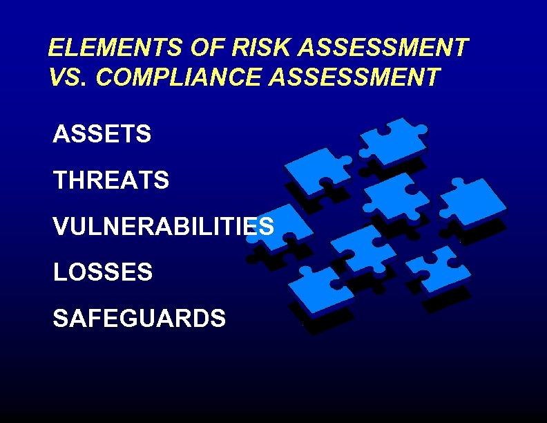 ELEMENTS OF RISK ASSESSMENT VS. COMPLIANCE ASSESSMENT ASSETS THREATS VULNERABILITIES LOSSES SAFEGUARDS