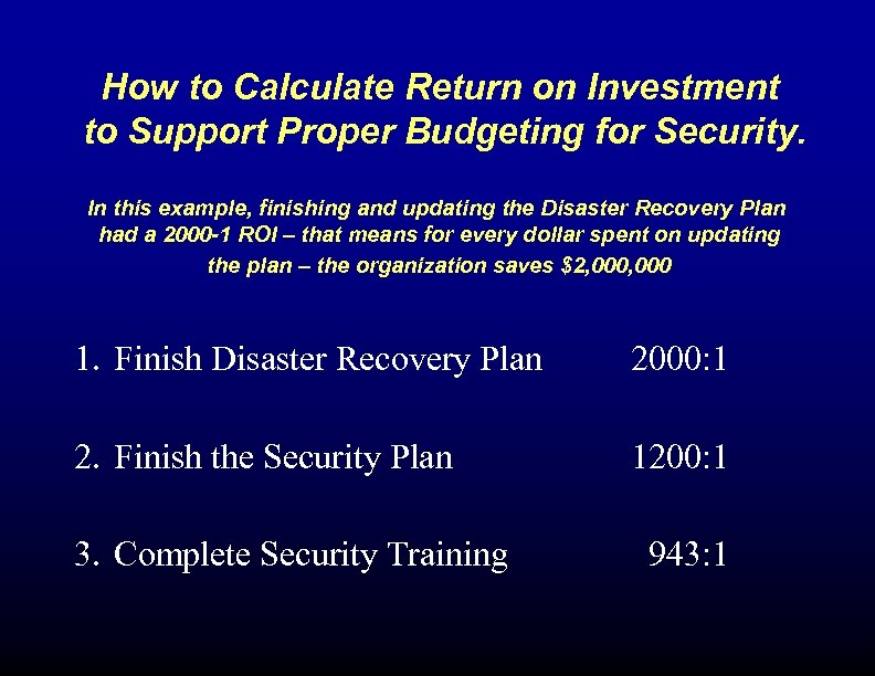 How to Calculate Return on Investment to Support Proper Budgeting for Security. In this