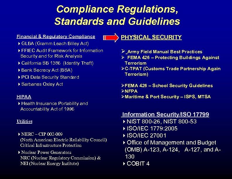 Compliance Regulations, Standards and Guidelines Financial & Regulatory Compliance 4 GLBA (Gramm Leach Bliley