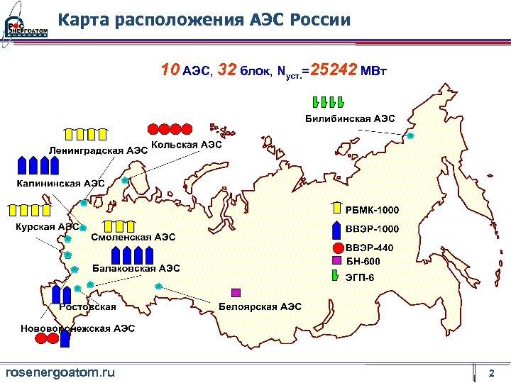 Карта расположения АЭС России 10 АЭС, 32 блок, Nуст. =25242 МВт rosenergoatom. ru 2