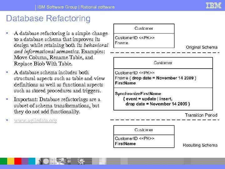 IBM Software Group | Rational software Database Refactoring § A database refactoring is a