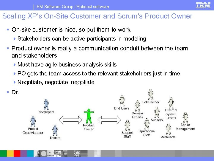 IBM Software Group | Rational software Scaling XP's On-Site Customer and Scrum's Product Owner