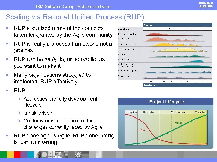 IBM Software Group | Rational software Scaling via Rational Unified Process (RUP) § RUP