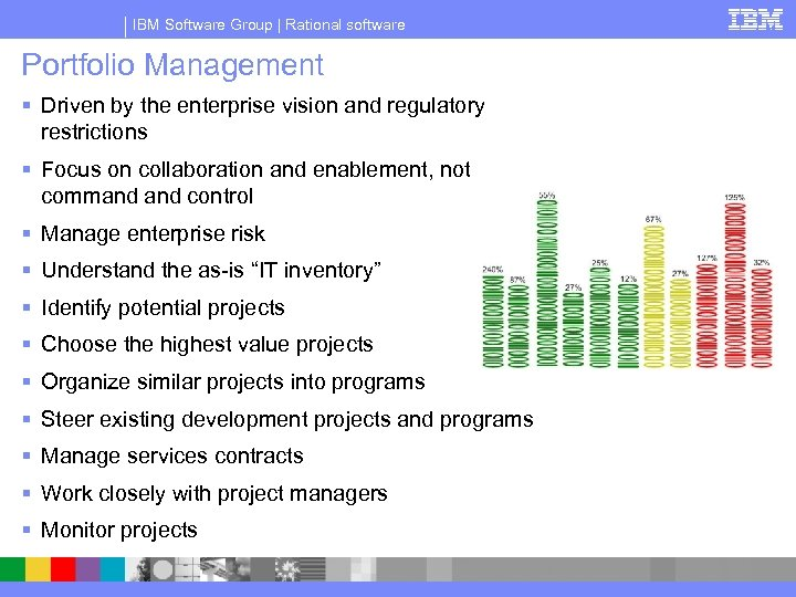 IBM Software Group | Rational software Portfolio Management § Driven by the enterprise vision