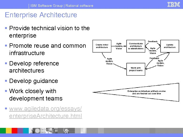 IBM Software Group | Rational software Enterprise Architecture § Provide technical vision to the