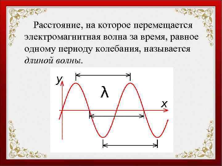 Расстояние, на которое перемещается электромагнитная волна за время, равное одному периоду колебания, называется длиной