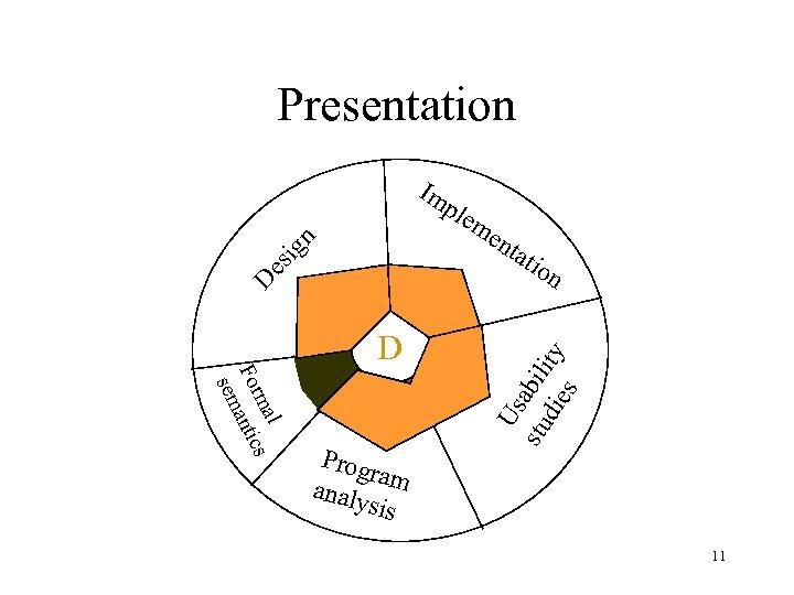 Presentation Im ple me n D l ma s For antic sem Prog ram