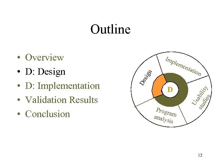 Outline n lem D D Prog ram analy sis enta tion Us stu abil